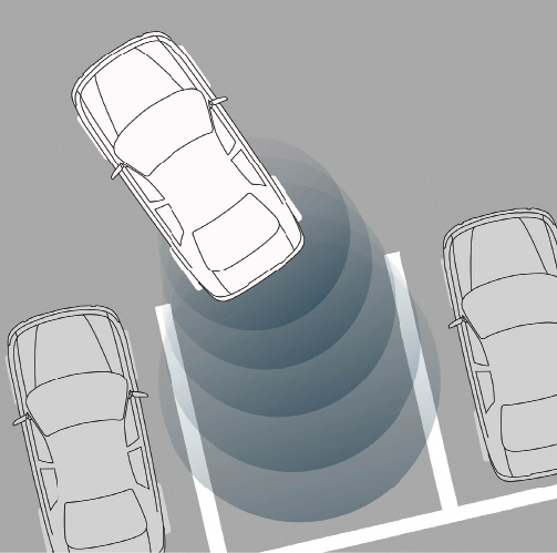 Ultrasonic sensors enable the autonomous car to perform slow-speed, precision maneuvers, such as (a) moving through busy city streets and (b) parking. Although they are effective only at speeds less than 10 mph, ultrasonic sensors deliver detection precision measured in centimeters. Image courtesy of Melexis.